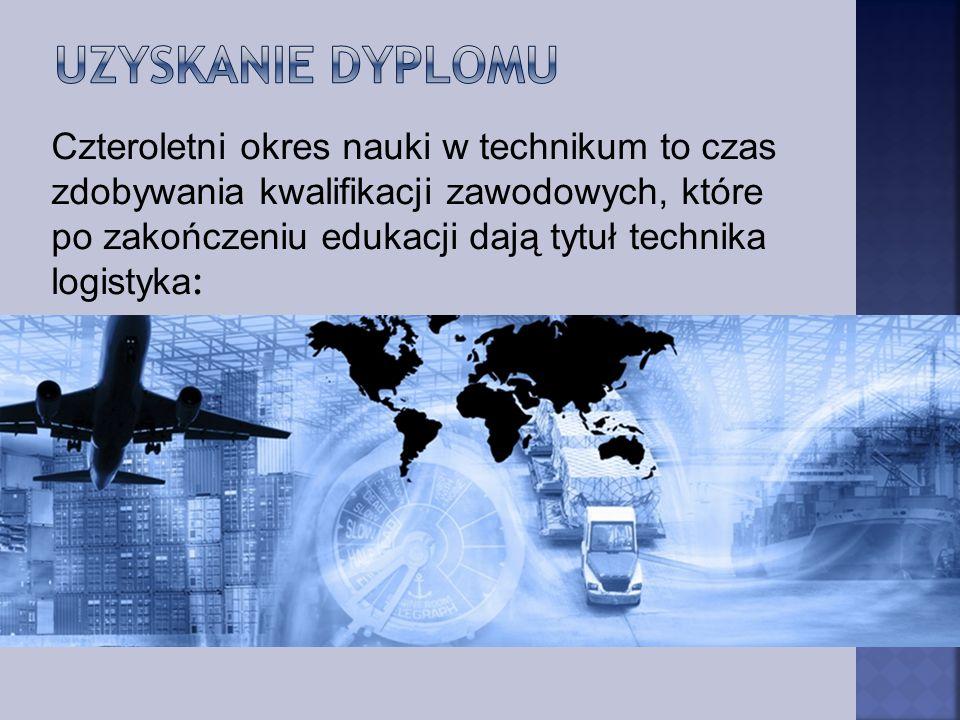 I kwalifikacja: Organizacja i monitorowanie przepływu zasobów i informacji w procesach produkcji, dystrybucji i magazynowania