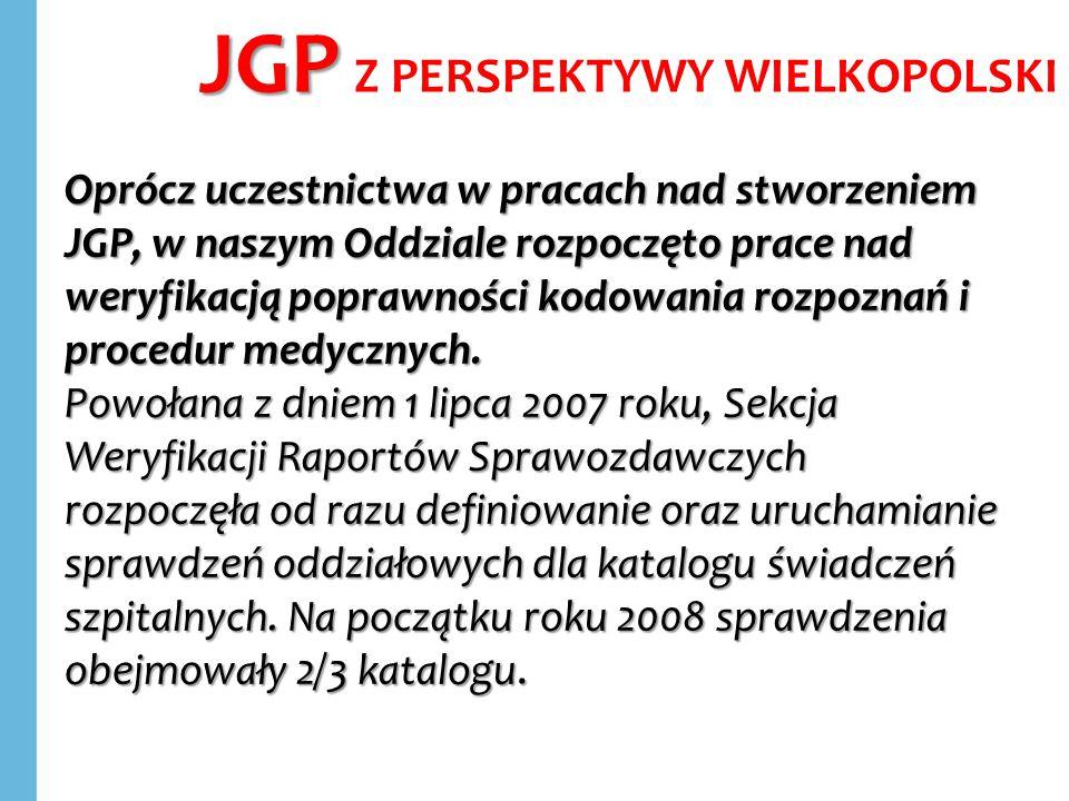 JGP JGP Z PERSPEKTYWY WIELKOPOLSKI Oprócz uczestnictwa w pracach nad stworzeniem JGP, w naszym Oddziale rozpoczęto prace nad weryfikacją poprawności kodowania rozpoznań i procedur medycznych.