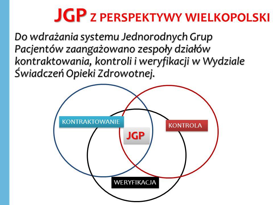 JGP JGP Z PERSPEKTYWY WIELKOPOLSKI Do wdrażania systemu Jednorodnych Grup Pacjentów zaangażowano zespoły działów kontraktowania, kontroli i weryfikacji w Wydziale Świadczeń Opieki Zdrowotnej.