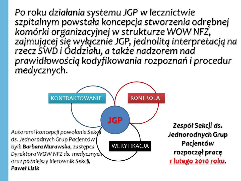 Po roku działania systemu JGP w lecznictwie szpitalnym powstała koncepcja stworzenia odrębnej komórki organizacyjnej w strukturze WOW NFZ, zajmującej się wyłącznie JGP, jednolitą interpretacją na rzecz SWD i Oddziału, a także nadzorem nad prawidłowością kodyfikowania rozpoznań i procedur medycznych Po roku działania systemu JGP w lecznictwie szpitalnym powstała koncepcja stworzenia odrębnej komórki organizacyjnej w strukturze WOW NFZ, zajmującej się wyłącznie JGP, jednolitą interpretacją na rzecz SWD i Oddziału, a także nadzorem nad prawidłowością kodyfikowania rozpoznań i procedur medycznych.