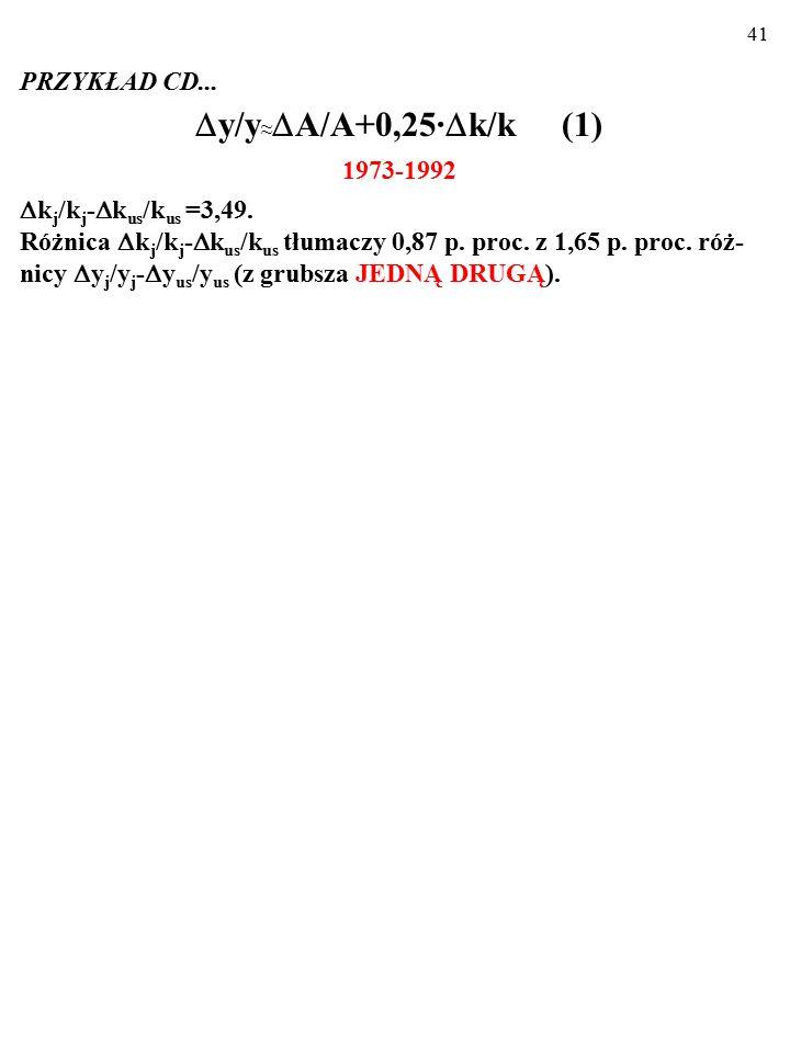 40 PRZYKŁAD CD...  y/y ≈  A/A+0,25·  k/k (1) 1950-1973  k j /k j -  k us /k us =4,44. Różnica  k j /k j -  k us /k us tłumaczy 1,11 p. proc. z