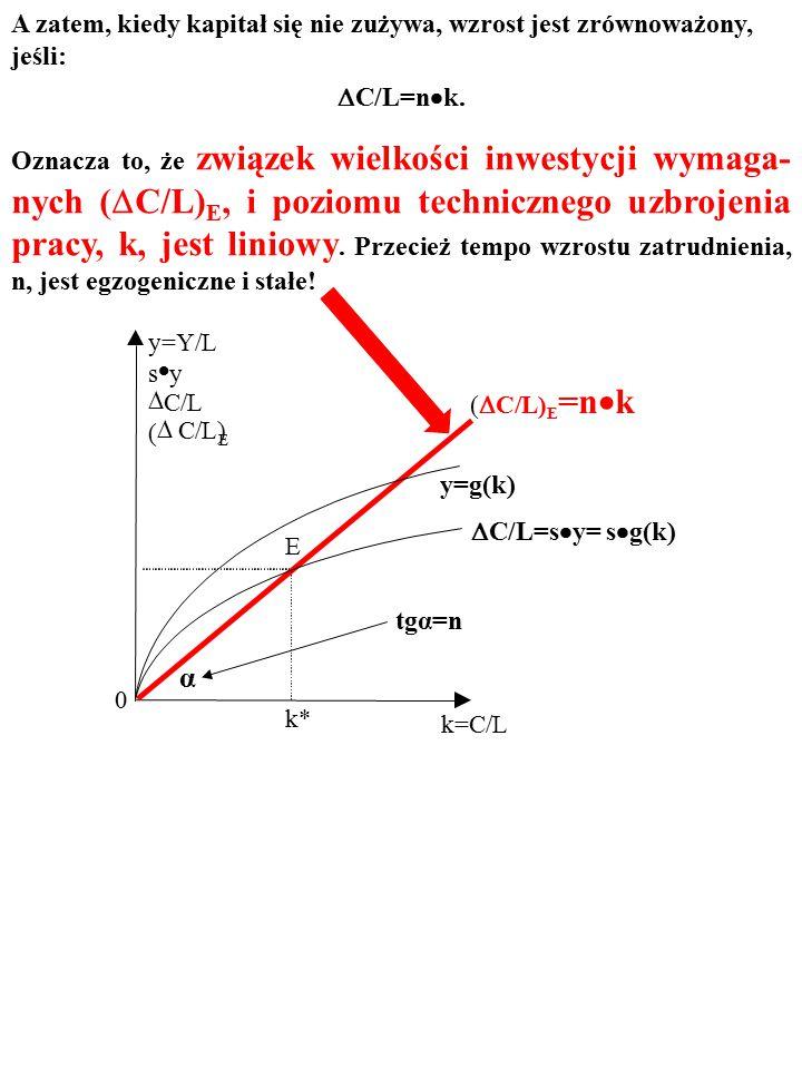 61 CD DYGRESJI... Kiedy zasób kapitału się zużywa w tempie d, wzrost zasobu kapi- tału, C, w tempie n nie wystarcza, aby capital-labor ratio, k, pozos