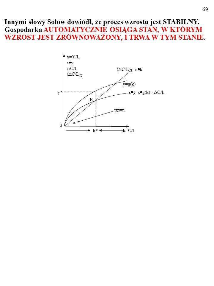 68 Zatem rzeczywiście: gospodarka SAMOCZYNNIE osiąga wzrost zrównoważony. Wszak: k>k*→ s  y<n  k→k↓. 0 tgα=n k=C/L k* α (  C/L) E =n  k y=g(k) E y