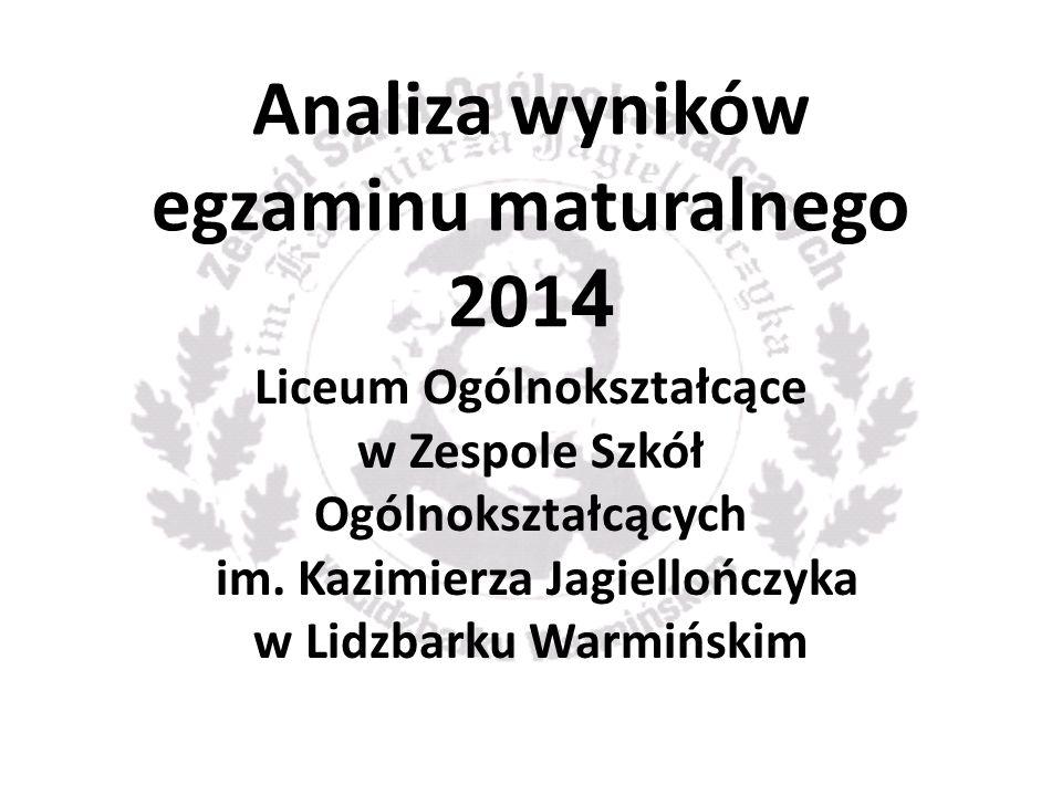 Analiza wyników egzaminu maturalnego 201 4 Liceum Ogólnokształcące w Zespole Szkół Ogólnokształcących im.