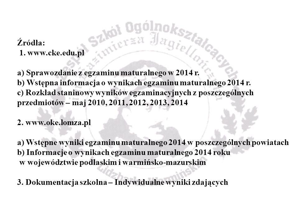 Źródła: 1. www.cke.edu.pl a) Sprawozdanie z egzaminu maturalnego w 2014 r.