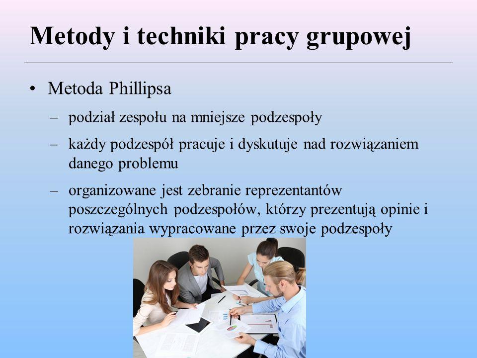 Metody i techniki pracy grupowej Metoda Phillipsa –podział zespołu na mniejsze podzespoły –każdy podzespół pracuje i dyskutuje nad rozwiązaniem danego problemu –organizowane jest zebranie reprezentantów poszczególnych podzespołów, którzy prezentują opinie i rozwiązania wypracowane przez swoje podzespoły