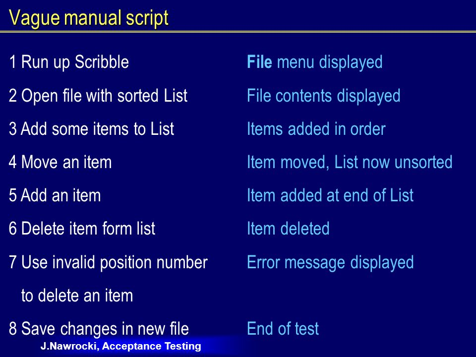 J.Nawrocki, Acceptance Testing Vague manual script 1 Run up Scribble File menu displayed 2 Open file with sorted ListFile contents displayed 3 Add some items to ListItems added in order 4 Move an itemItem moved, List now unsorted 5 Add an itemItem added at end of List 6 Delete item form listItem deleted 7 Use invalid position numberError message displayed to delete an item 8 Save changes in new fileEnd of test
