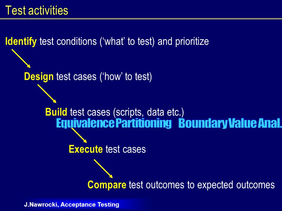 J.Nawrocki, Acceptance Testing Test activities Identify test conditions ('what' to test) and prioritize Design test cases ('how' to test) Build test cases (scripts, data etc.) Execute test cases Compare test outcomes to expected outcomes