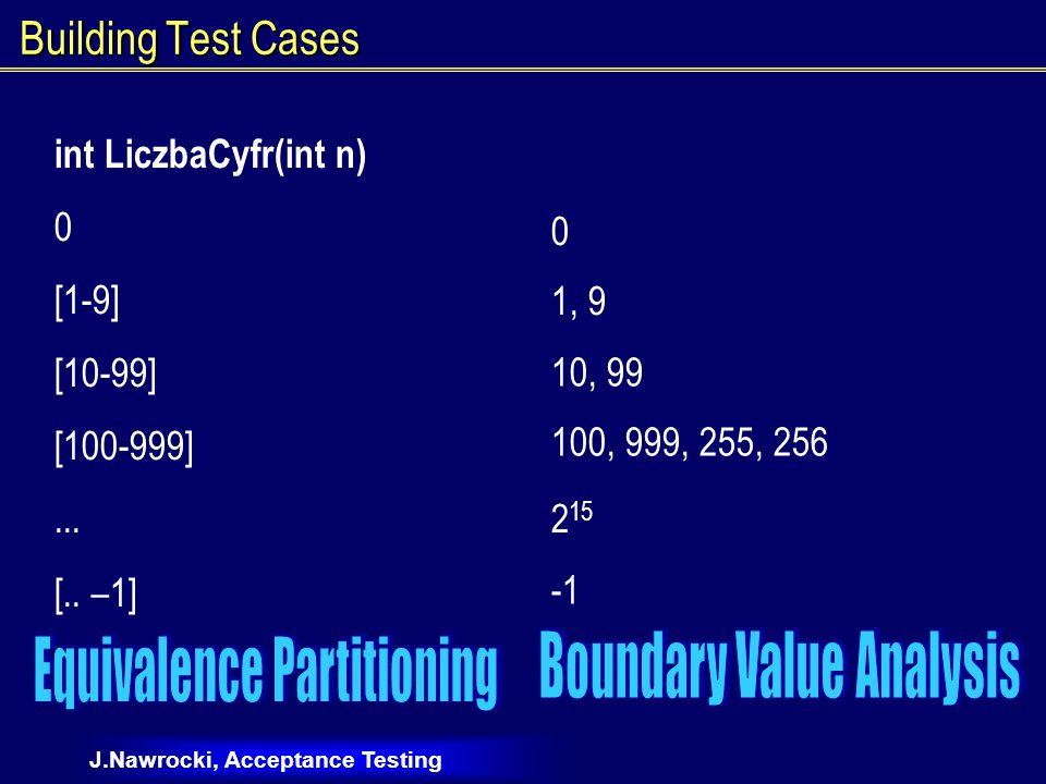 J.Nawrocki, Acceptance Testing Building Test Cases int LiczbaCyfr(int n) 0 [1-9] [10-99] [100-999]...