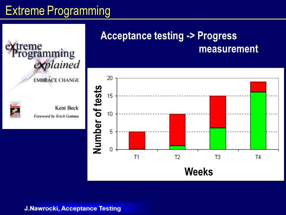 J.Nawrocki, Acceptance Testing Data-driven scripts               Software under test Key automated regression test cases Additional automated regression test cases