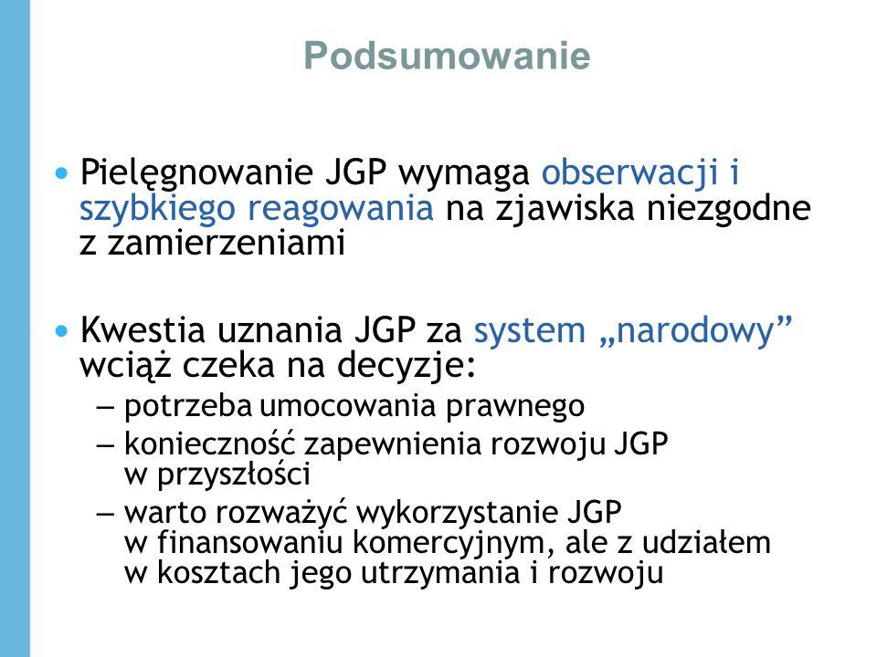 """Podsumowanie Pielęgnowanie JGP wymaga obserwacji i szybkiego reagowania na zjawiska niezgodne z zamierzeniami Kwestia uznania JGP za system """"narodowy"""""""