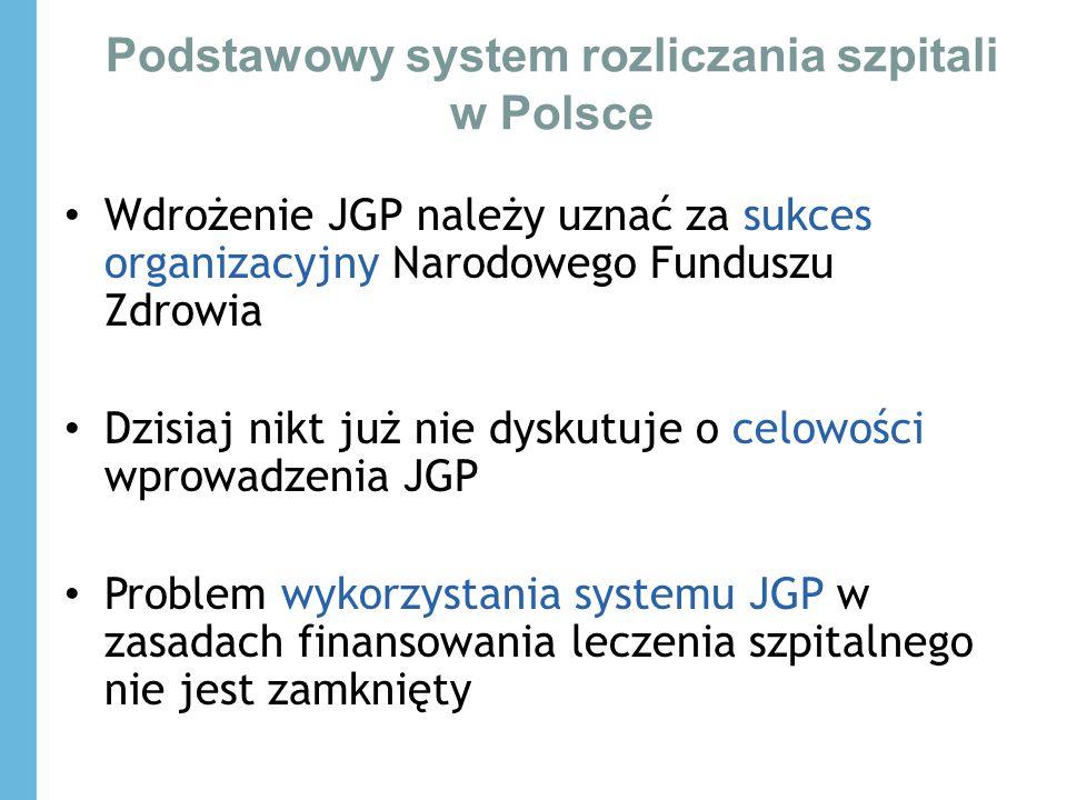 Podstawowy system rozliczania szpitali w Polsce Wdrożenie JGP należy uznać za sukces organizacyjny Narodowego Funduszu Zdrowia Dzisiaj nikt już nie dyskutuje o celowości wprowadzenia JGP Problem wykorzystania systemu JGP w zasadach finansowania leczenia szpitalnego nie jest zamknięty