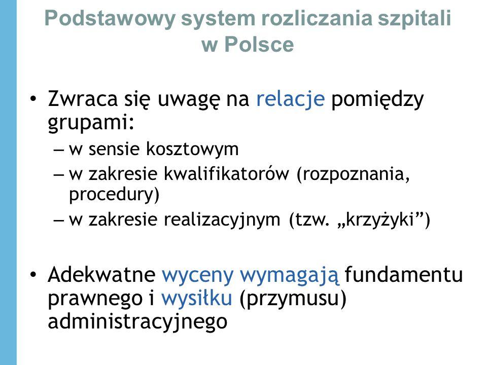 Podstawowy system rozliczania szpitali w Polsce Zwraca się uwagę na relacje pomiędzy grupami: – w sensie kosztowym – w zakresie kwalifikatorów (rozpoznania, procedury) – w zakresie realizacyjnym (tzw.