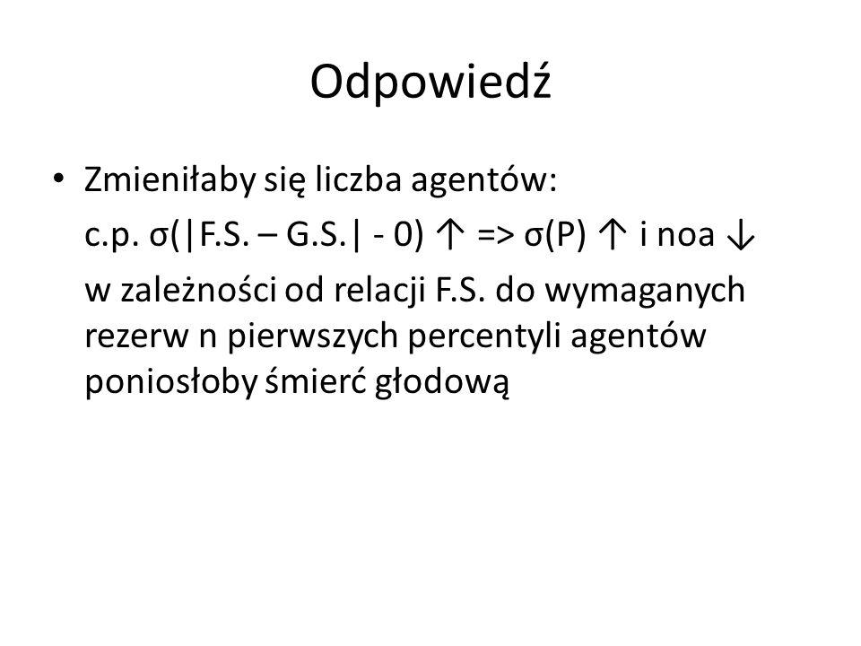 Odpowiedź Zmieniłaby się liczba agentów: c.p. σ(|F.S.