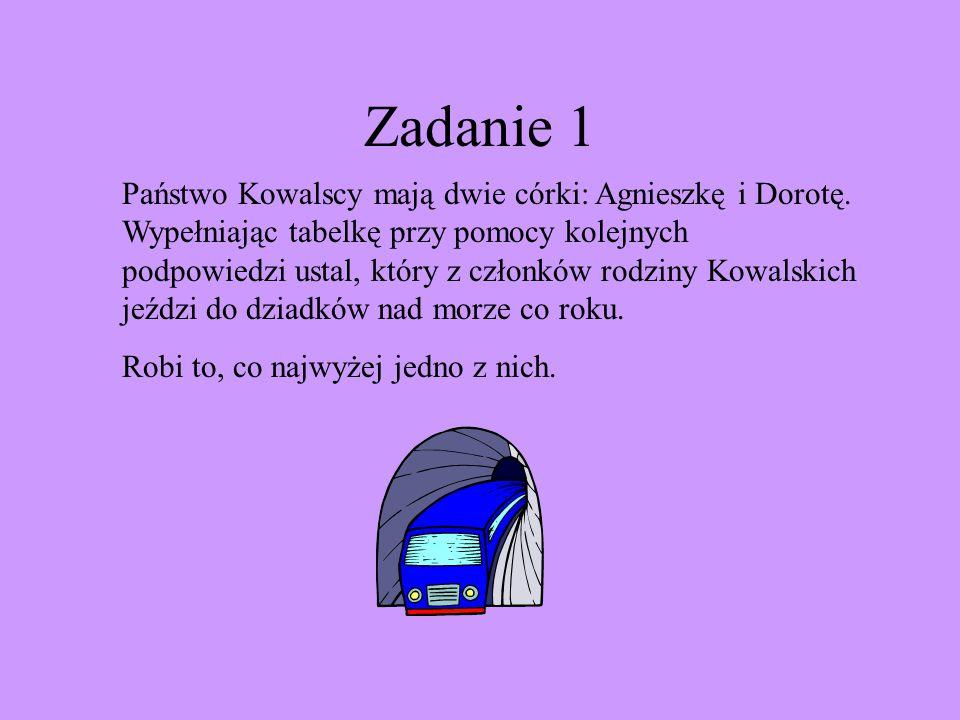 Państwo Kowalscy mają dwie córki: Agnieszkę i Dorotę. Wypełniając tabelkę przy pomocy kolejnych podpowiedzi ustal, który z członków rodziny Kowalskich