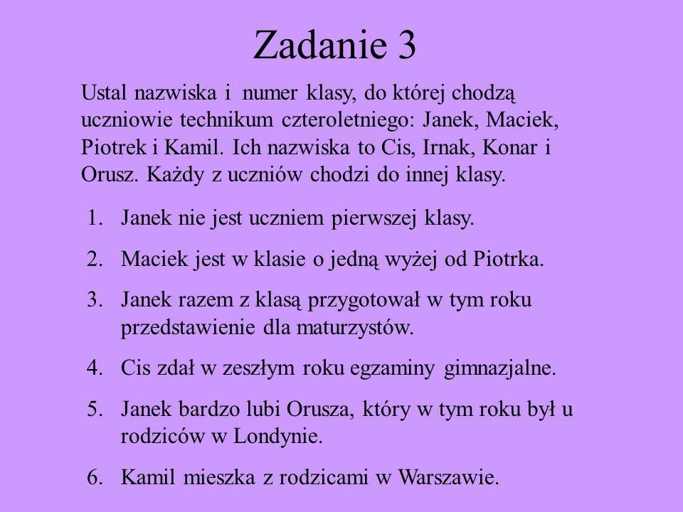 Zadanie 3 Ustal nazwiska i numer klasy, do której chodzą uczniowie technikum czteroletniego: Janek, Maciek, Piotrek i Kamil. Ich nazwiska to Cis, Irna