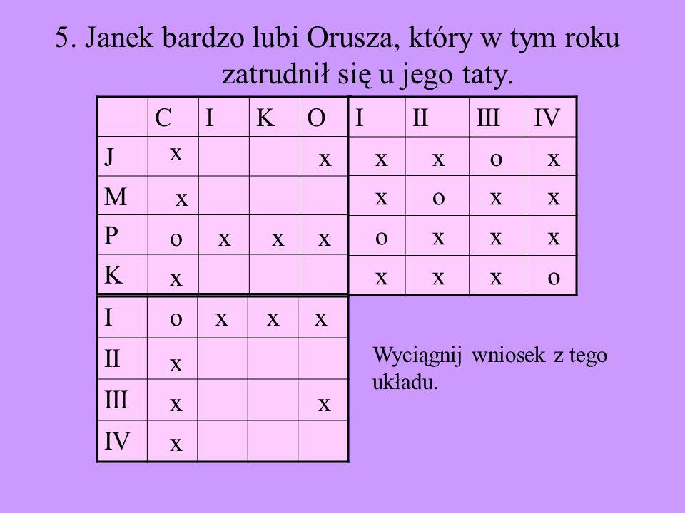CIKO J M P K I II III IV IIIIIIIV x x o x x o x x o x x x x x x o 5. Janek bardzo lubi Orusza, który w tym roku zatrudnił się u jego taty. o x x x x x