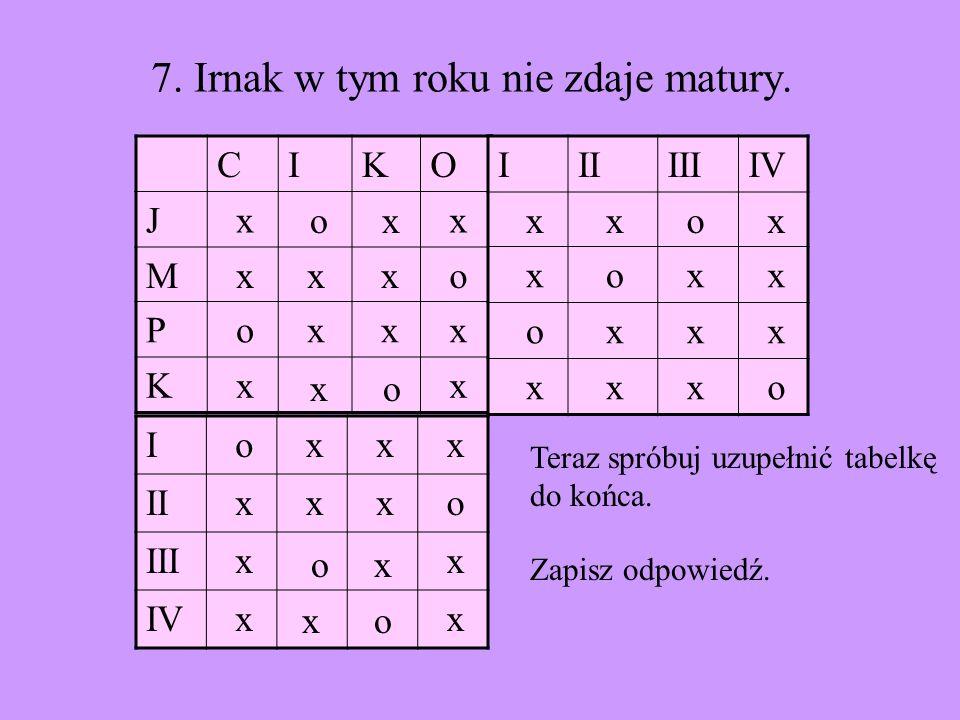 CIKO J x x M x x x o P o x x x K x x I o x x x II x x x o III x x IV x x IIIIIIIV x x o x x o x x o x x x x x x o 7. Irnak w tym roku nie zdaje matury
