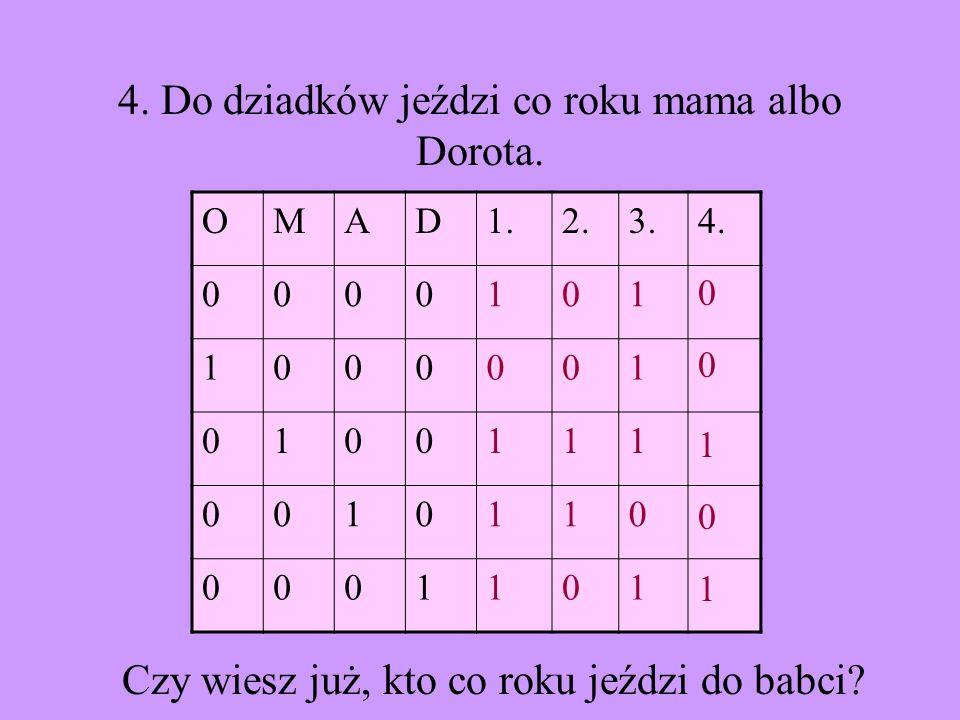 CIKO J M P K I II III IV IIIIIIIV x x o x x o x x o x x x x x x o 6.