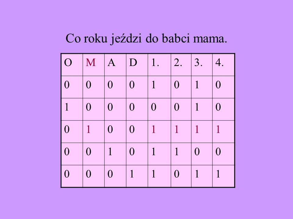 Co roku jeździ do babci mama. OMAD1.2.3.4. 00001010 10000010 01001111 00101100 00011011