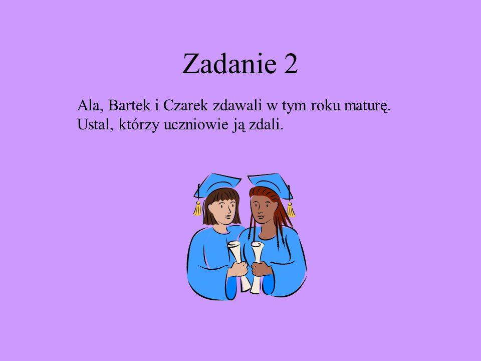1.Janek Irnak, klasa 3.2.Maciek Orusz, klasa 2. 3.Piotrek Cis, klasa 1.