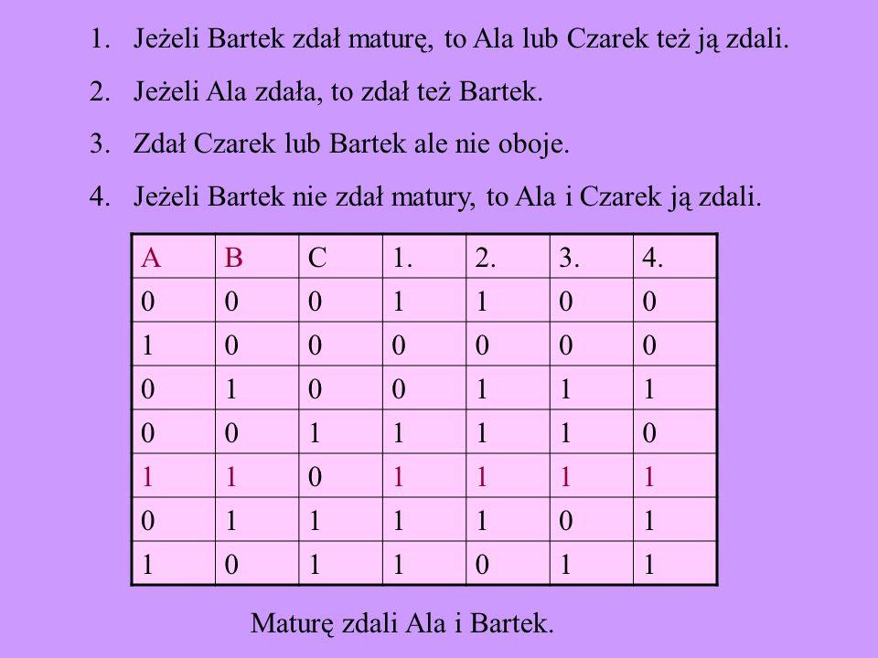 Zadanie 3 Ustal nazwiska i numer klasy, do której chodzą uczniowie technikum czteroletniego: Janek, Maciek, Piotrek i Kamil.
