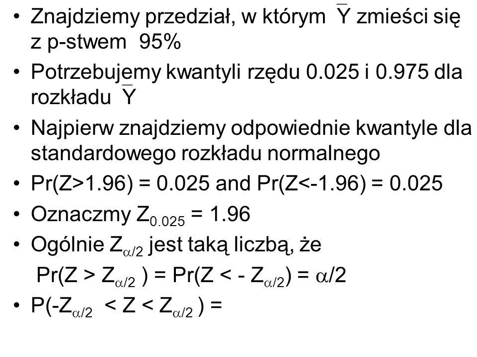 Znajdziemy przedział, w którym  Y zmieści się z p-stwem 95% Potrzebujemy kwantyli rzędu 0.025 i 0.975 dla rozkładu  Y Najpierw znajdziemy odpowiedni