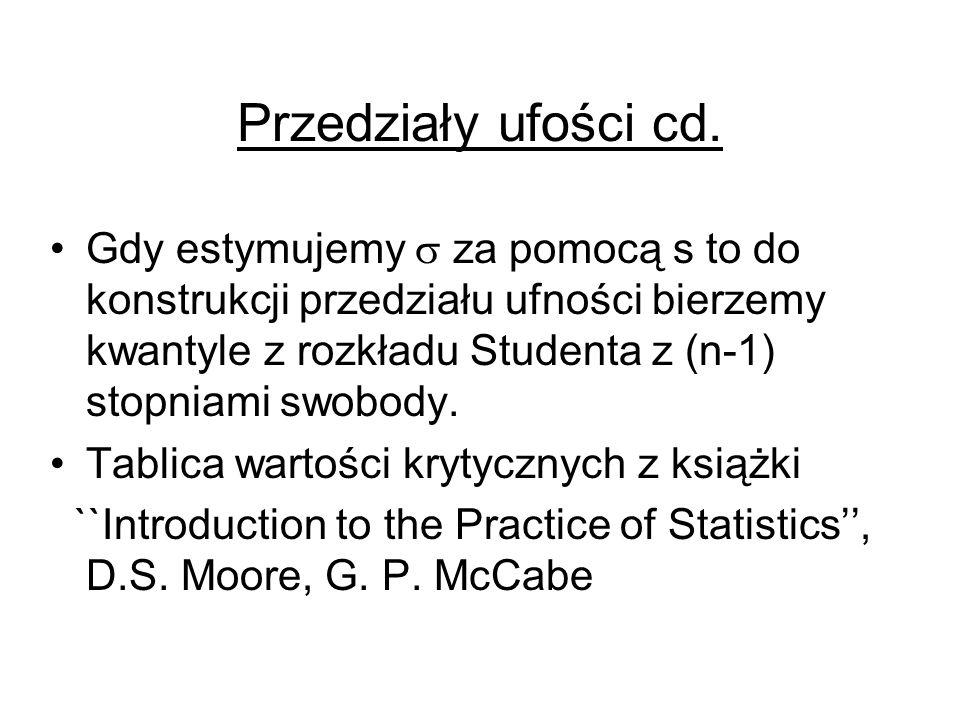 Przedziały ufości cd. Gdy estymujemy  za pomocą s to do konstrukcji przedziału ufności bierzemy kwantyle z rozkładu Studenta z (n-1) stopniami swobod