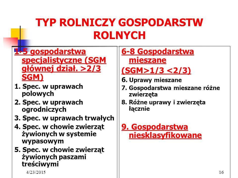 4/23/201516 TYP ROLNICZY GOSPODARSTW ROLNYCH 1-5 gospodarstwa specjalistyczne (SGM głównej dział. >2/3 SGM) 1. Spec. w uprawach polowych 2. Spec. w up