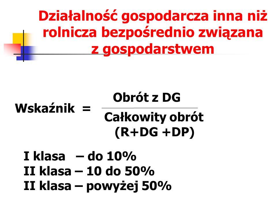 Działalność gospodarcza inna niż rolnicza bezpośrednio związana z gospodarstwem Obrót z DG Wskaźnik = Całkowity obrót (R+DG +DP) I klasa – do 10% II k