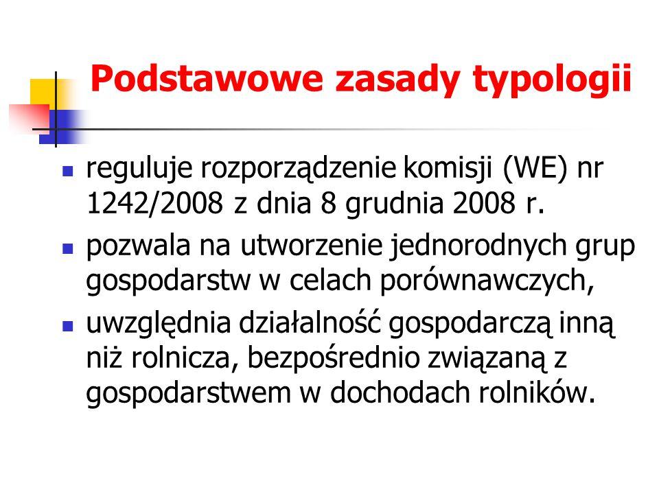 Podstawowe zasady typologii reguluje rozporządzenie komisji (WE) nr 1242/2008 z dnia 8 grudnia 2008 r. pozwala na utworzenie jednorodnych grup gospoda