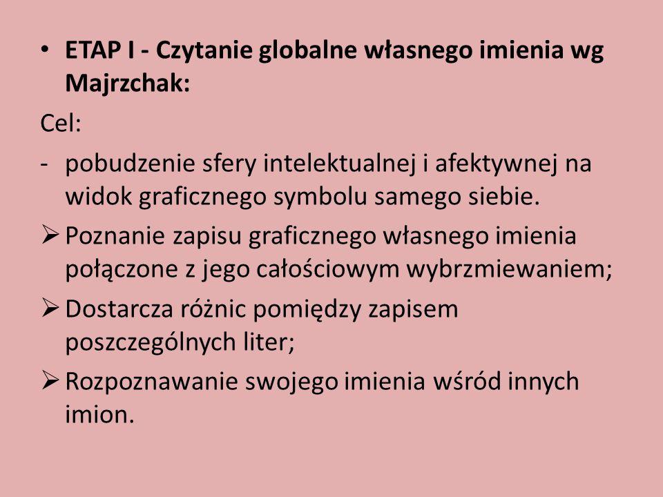 ETAP I - Czytanie globalne własnego imienia wg Majrzchak: Cel: -pobudzenie sfery intelektualnej i afektywnej na widok graficznego symbolu samego siebi