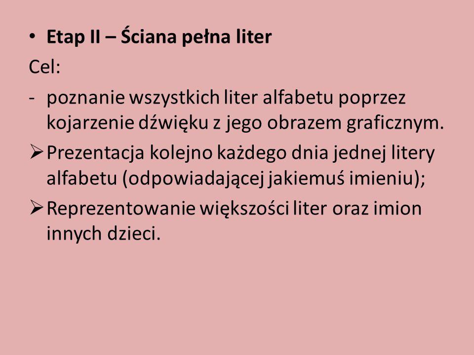 Etap II – Ściana pełna liter Cel: -poznanie wszystkich liter alfabetu poprzez kojarzenie dźwięku z jego obrazem graficznym.  Prezentacja kolejno każd