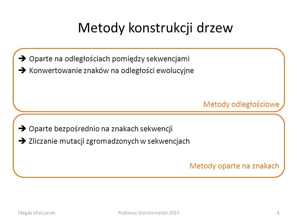Metody konstrukcji drzew  Oparte na odległościach pomiędzy sekwencjami  Konwertowanie znaków na odległości ewolucyjne Metody odległościowe  Oparte bezpośrednio na znakach sekwencji  Zliczanie mutacji zgromadzonych w sekwencjach Metody oparte na znakach Magda Mielczarek4Podstawy bioinformatyki 2015