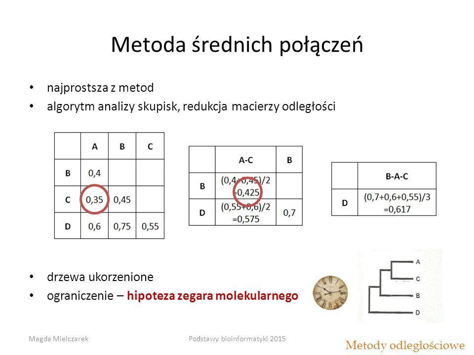 Metoda średnich połączeń najprostsza z metod algorytm analizy skupisk, redukcja macierzy odległości drzewa ukorzenione ograniczenie – hipoteza zegara molekularnego Metody odległościowe Magda MielczarekPodstawy bioinformatyki 2015