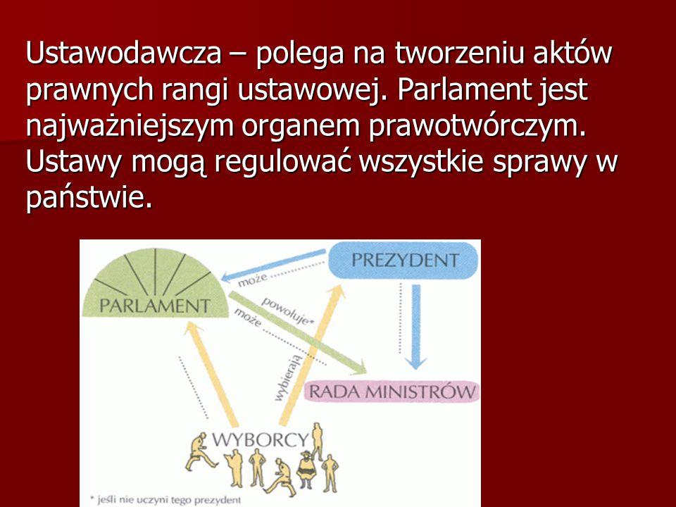 Ustawodawcza – polega na tworzeniu aktów prawnych rangi ustawowej. Parlament jest najważniejszym organem prawotwórczym. Ustawy mogą regulować wszystki