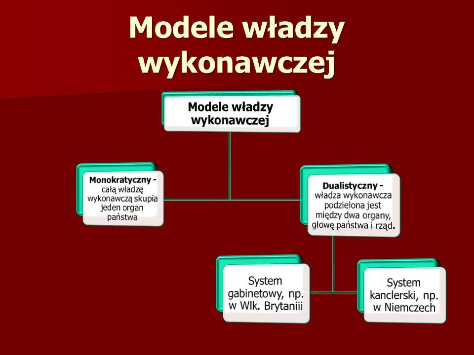 Modele władzy wykonawczej