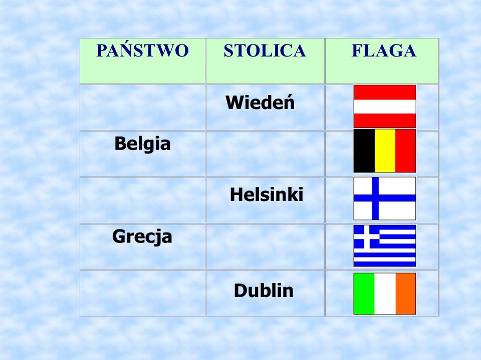 PAŃSTWOSTOLICA FLAGA Belgia Grecja Wiedeń Helsinki Dublin