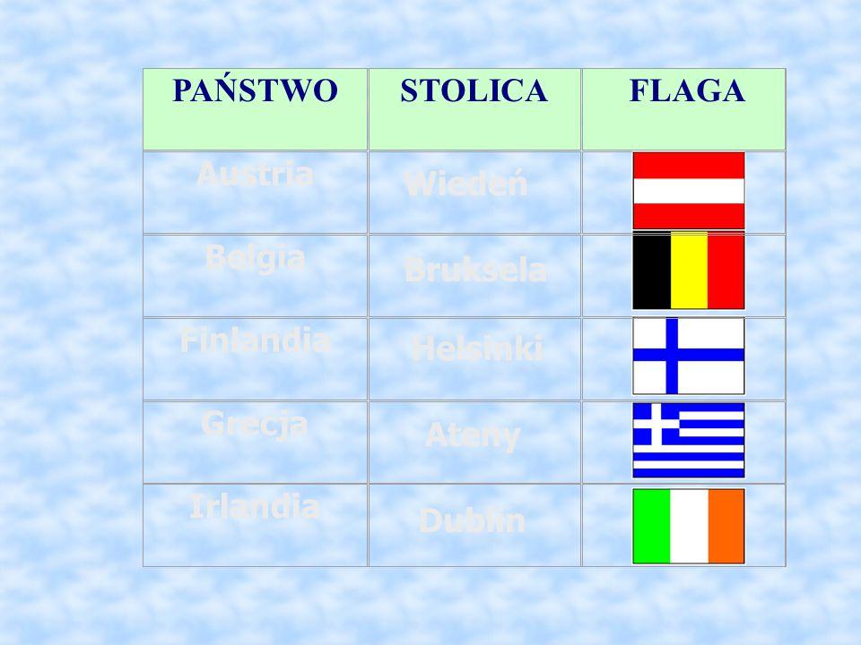 PAŃSTWOSTOLICA FLAGA Austria Belgia Finlandia Grecja Irlandia Wiedeń Bruksela Helsinki Ateny Dublin