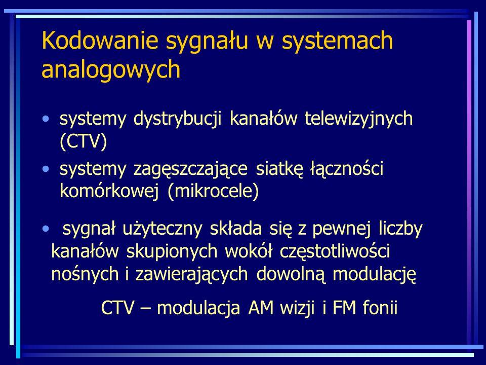 Kodowanie sygnału w systemach analogowych systemy dystrybucji kanałów telewizyjnych (CTV) systemy zagęszczające siatkę łączności komórkowej (mikrocele