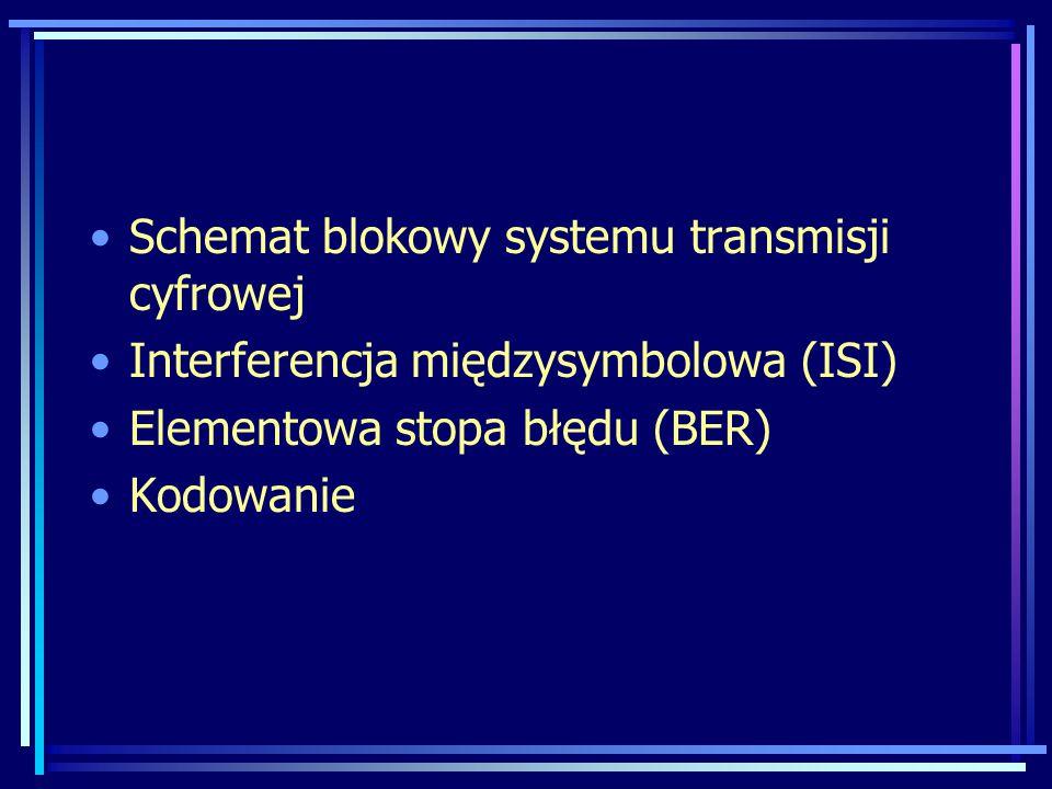 Schemat blokowy systemu transmisji cyfrowej Interferencja międzysymbolowa (ISI) Elementowa stopa błędu (BER) Kodowanie