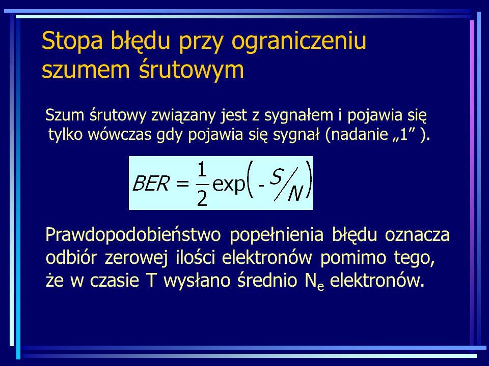 """Stopa błędu przy ograniczeniu szumem śrutowym Szum śrutowy związany jest z sygnałem i pojawia się tylko wówczas gdy pojawia się sygnał (nadanie """"1"""" )."""