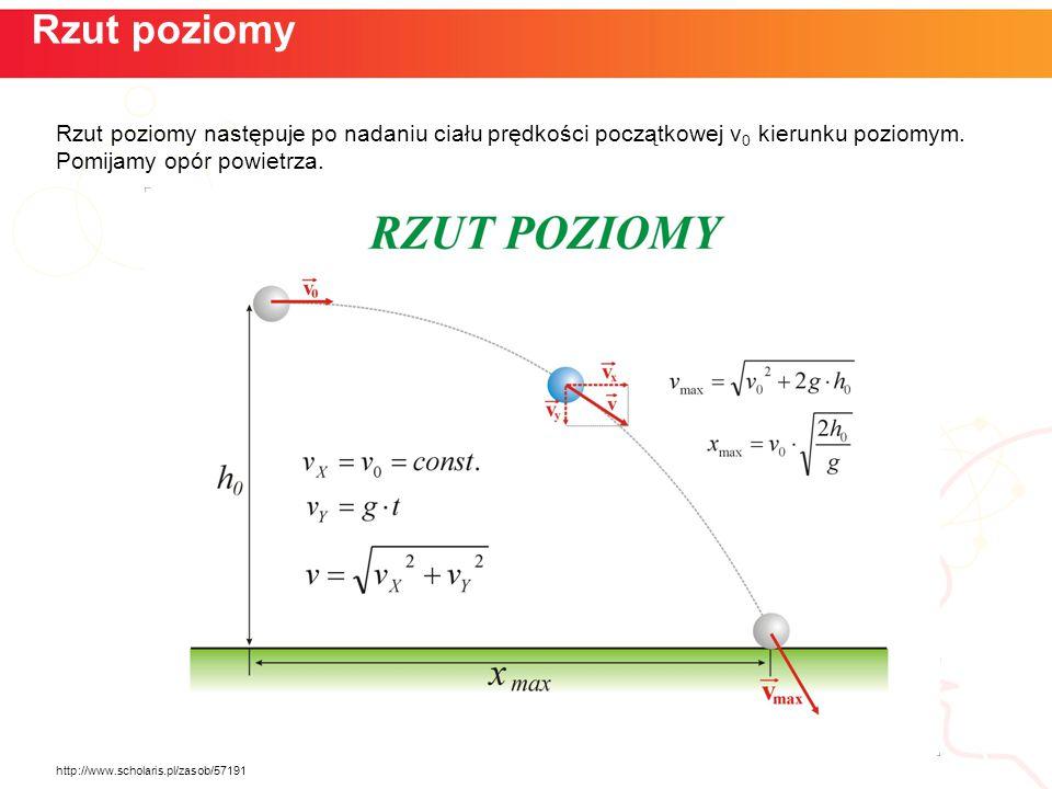 Rzut poziomy W ruchu wzdłuż osi x na ciało nie działa żadna siła więc porusza się ono ruchem jednostajnym z prędkością v o Współrzędna położenia jest liniową funkcją czasu(1) informatyka + 4