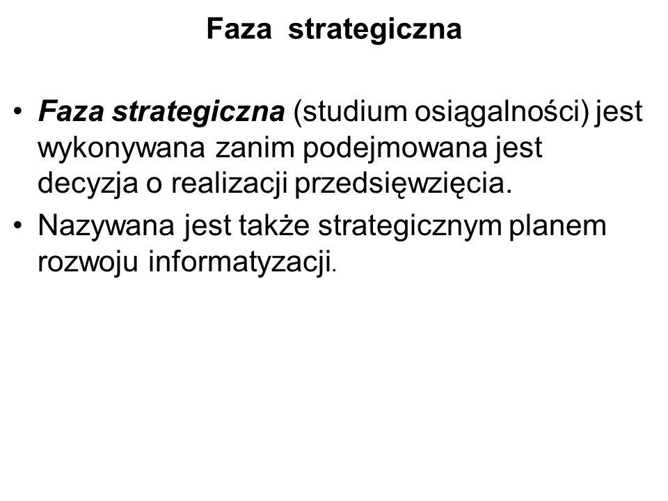 Faza strategiczna Faza strategiczna (studium osiągalności) jest wykonywana zanim podejmowana jest decyzja o realizacji przedsięwzięcia. Nazywana jest