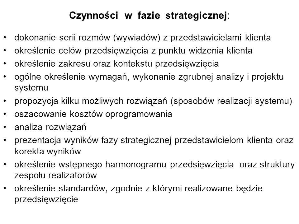 Czynności w fazie strategicznej: dokonanie serii rozmów (wywiadów) z przedstawicielami klienta określenie celów przedsięwzięcia z punktu widzenia klie