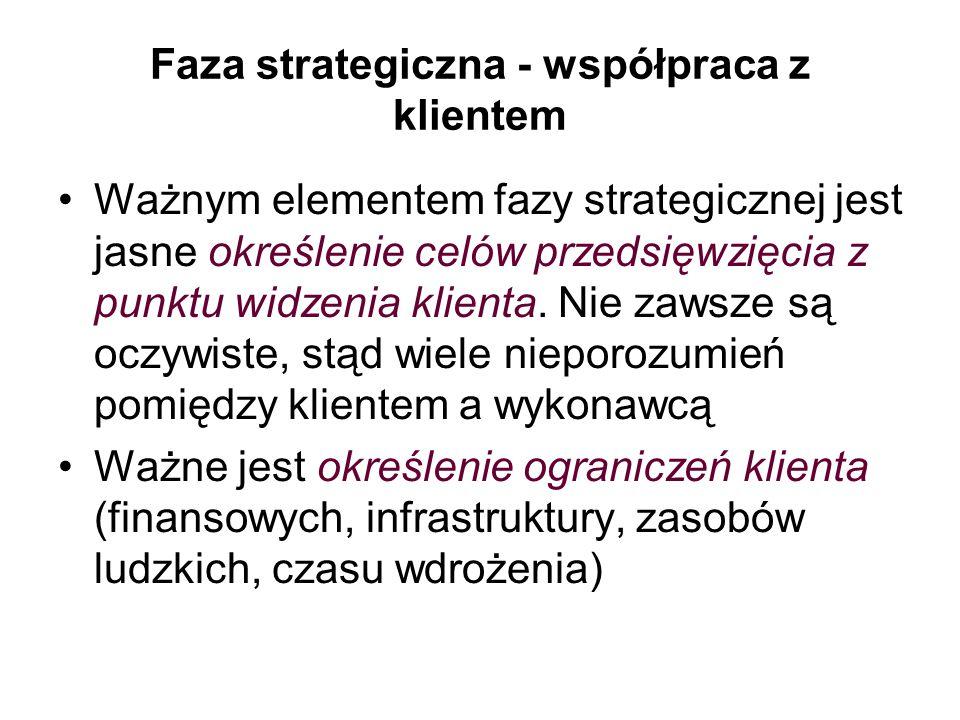 Faza strategiczna - współpraca z klientem Ważnym elementem fazy strategicznej jest jasne określenie celów przedsięwzięcia z punktu widzenia klienta. N