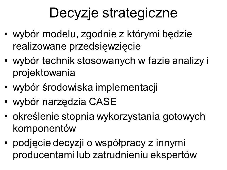 Decyzje strategiczne wybór modelu, zgodnie z którymi będzie realizowane przedsięwzięcie wybór technik stosowanych w fazie analizy i projektowania wybó