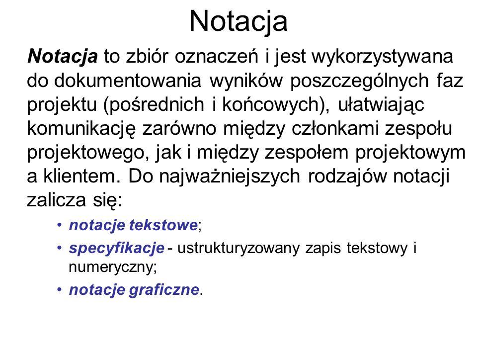 Notacja Notacja to zbiór oznaczeń i jest wykorzystywana do dokumentowania wyników poszczególnych faz projektu (pośrednich i końcowych), ułatwiając kom