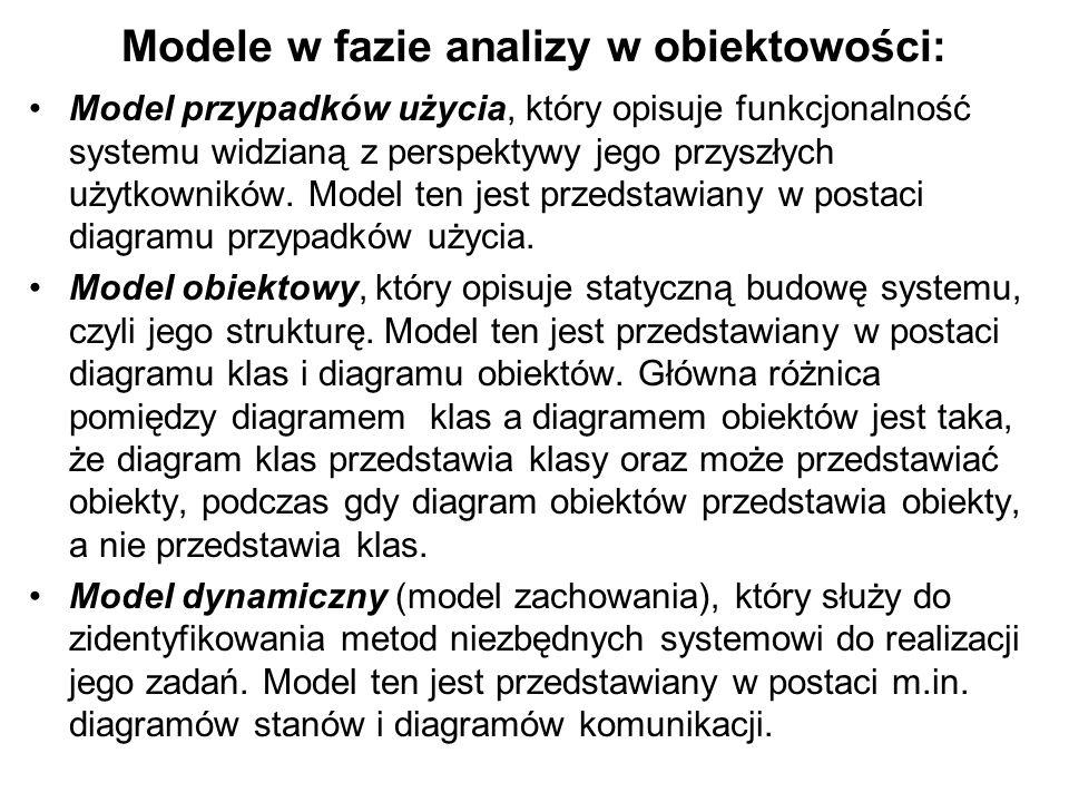 Modele w fazie analizy w obiektowości: Model przypadków użycia, który opisuje funkcjonalność systemu widzianą z perspektywy jego przyszłych użytkownik
