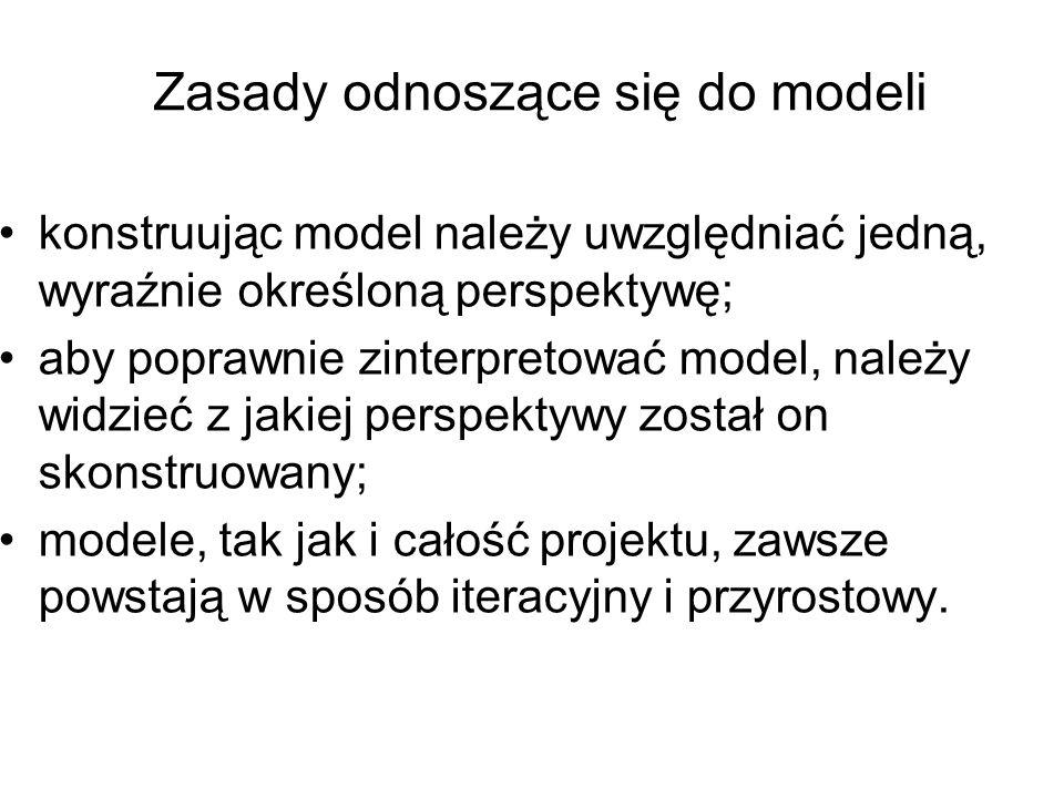 Zasady odnoszące się do modeli konstruując model należy uwzględniać jedną, wyraźnie określoną perspektywę; aby poprawnie zinterpretować model, należy